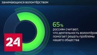 Россия в цифрах. Почему становятся волонтерами - Россия 24