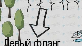 """Example Scribe   Лев Толстой """"Война и мир"""" .""""Шенграбенское сражение"""""""