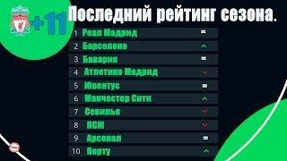 Прорыв Ливерпуля. Последний рейтинг клубов и федераций. ТОП 10. Таблица Коэффициентов УЕФА.