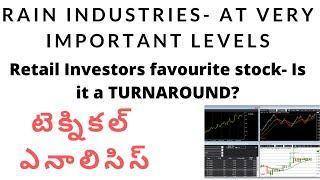 తెలుగు- Rain Industries - TechnoFundamental Analysis- How r the charts looking? Multi Chart Analysis