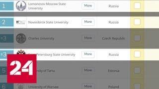 Российские вузы вошли в топ сразу двух международных рейтингов - Россия 24