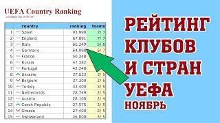 Новый рейтинг клубов и таблица коэффициентов УЕФА. Ноябрь. Футбол.