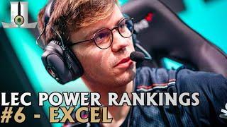2021 #LEC Spring Preseason Power Rankings   #6 - Excel