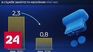 Россия в цифрах. В каких регионах меньше всего безработных? - Россия 24