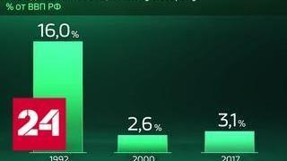 Россия в цифрах. Много ли расходует Россия на оборону? - Россия 24